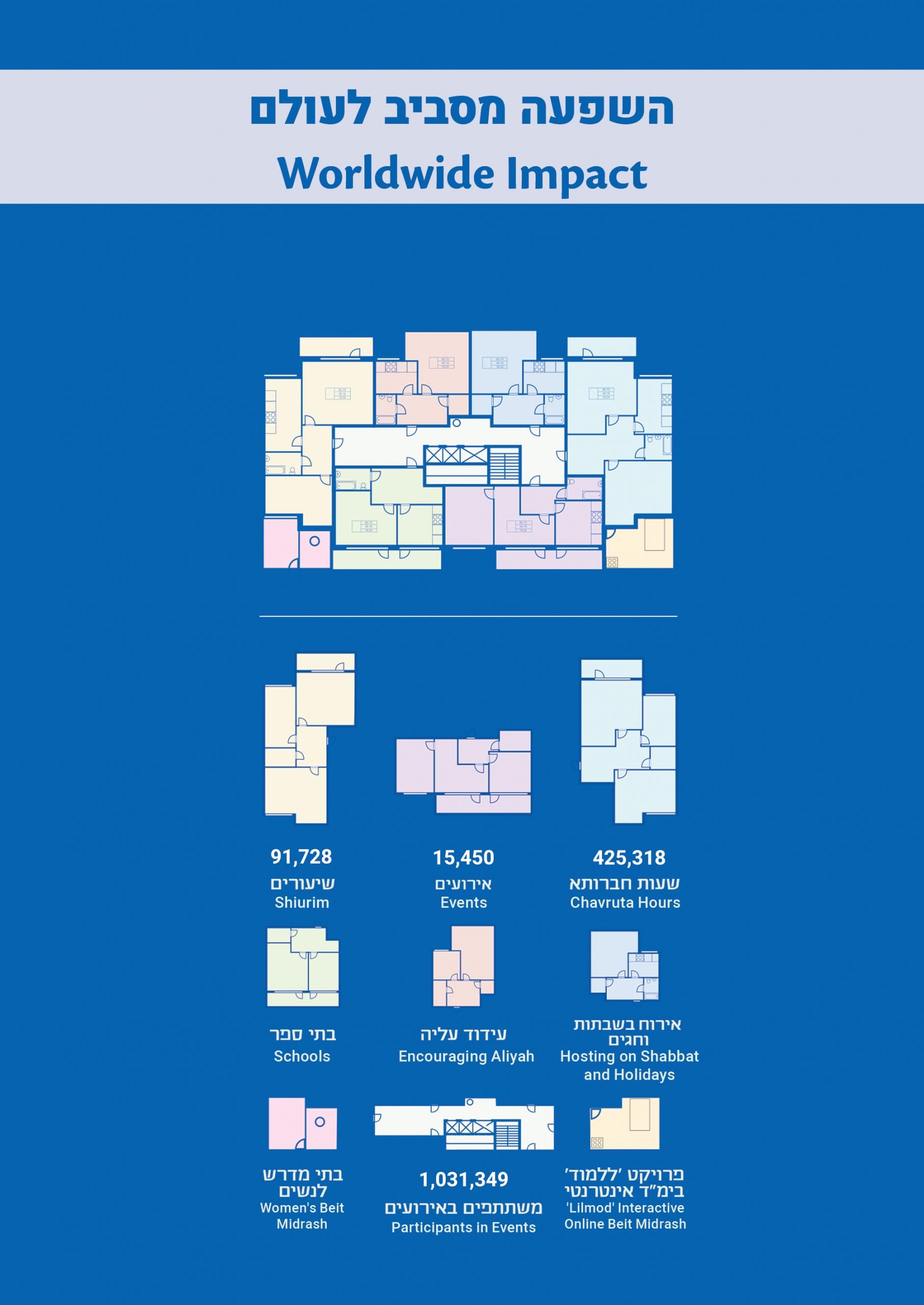 Impact Infographics